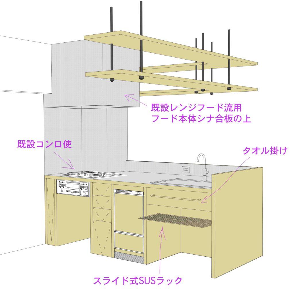 キッチン背面 3D